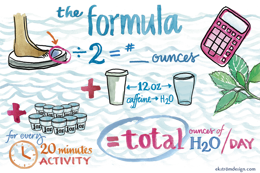H2O: How much is enough?